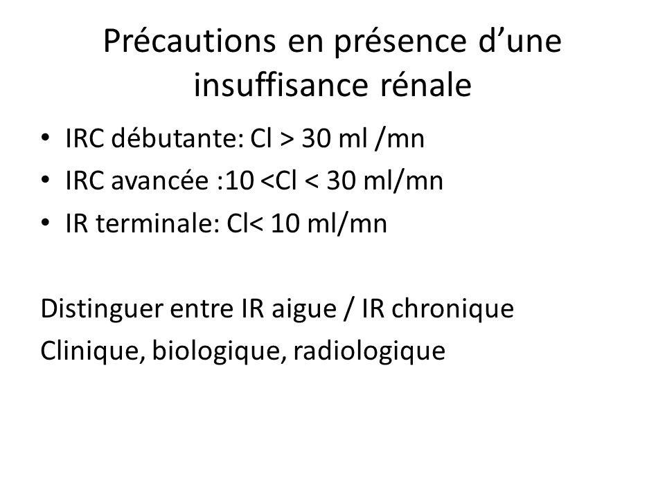 Précautions en présence dune insuffisance rénale IRC débutante: Cl > 30 ml /mn IRC avancée :10 <Cl < 30 ml/mn IR terminale: Cl< 10 ml/mn Distinguer en
