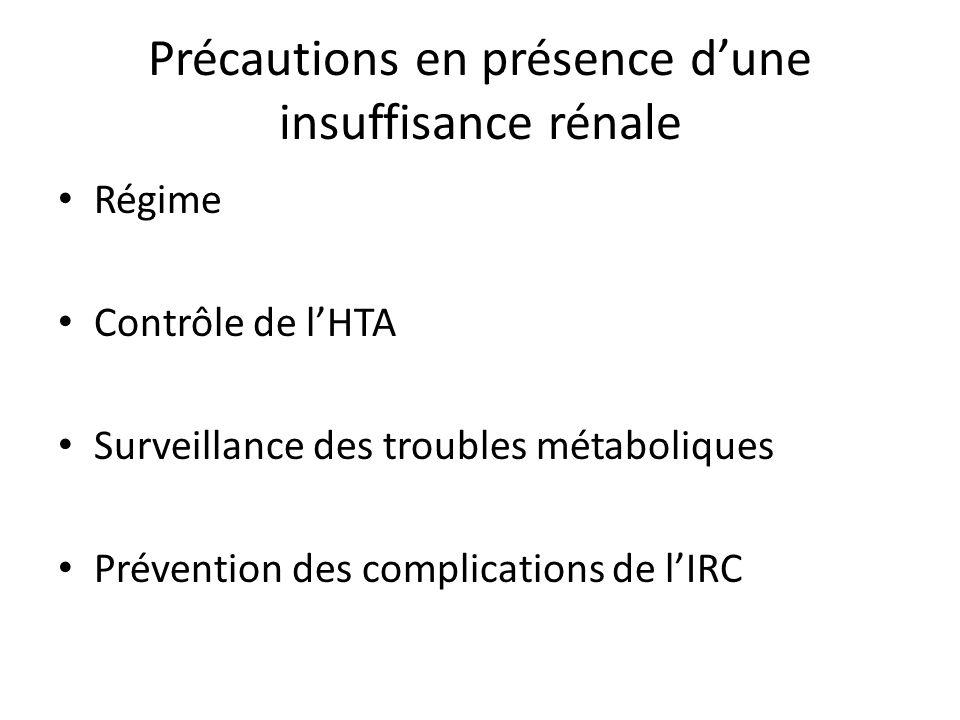 Précautions en présence dune insuffisance rénale Régime Contrôle de lHTA Surveillance des troubles métaboliques Prévention des complications de lIRC