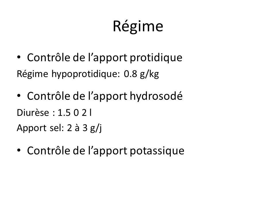 Régime Contrôle de lapport protidique Régime hypoprotidique: 0.8 g/kg Contrôle de lapport hydrosodé Diurèse : 1.5 0 2 l Apport sel: 2 à 3 g/j Contrôle