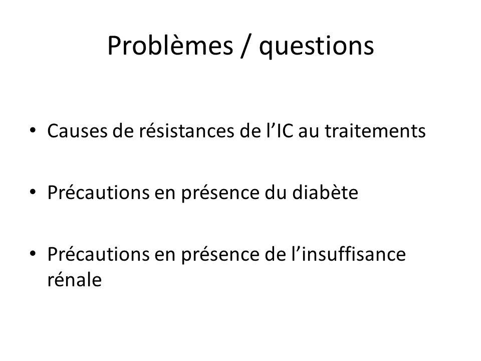 Problèmes / questions Causes de résistances de lIC au traitements Précautions en présence du diabète Précautions en présence de linsuffisance rénale