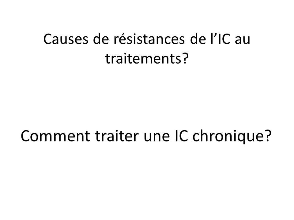 Causes de résistances de lIC au traitements? Comment traiter une IC chronique?