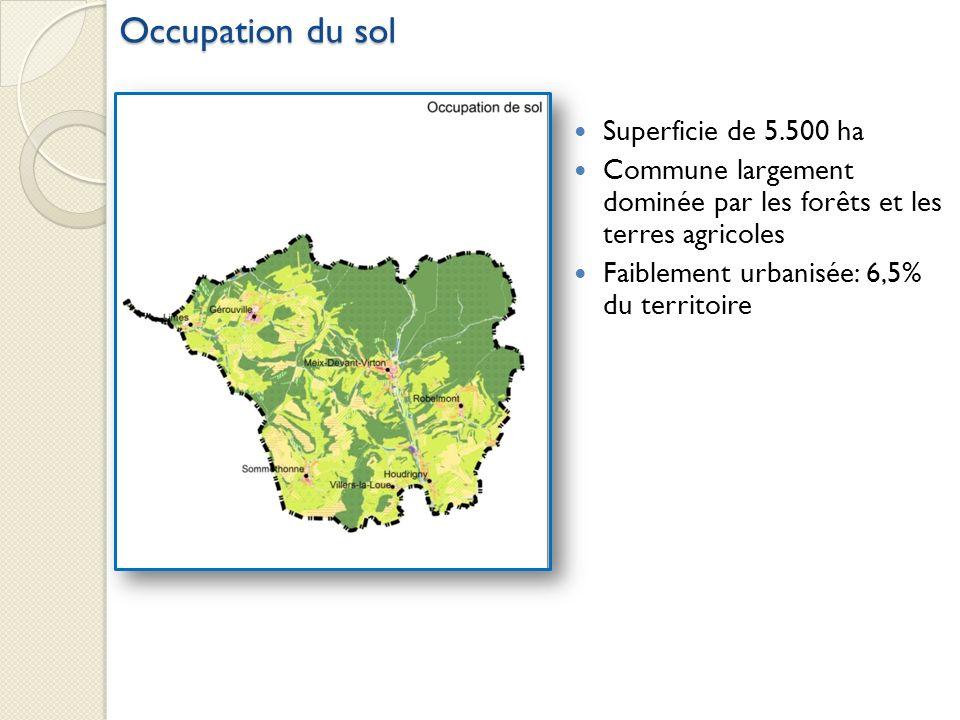 Superficie de 5.500 ha Commune largement dominée par les forêts et les terres agricoles Faiblement urbanisée: 6,5% du territoire Occupation du sol