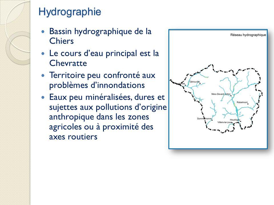 Bassin hydrographique de la Chiers Le cours deau principal est la Chevratte Territoire peu confronté aux problèmes dinnondations Eaux peu minéralisées