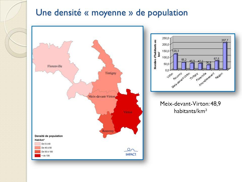 Meix-devant-Virton: 48,9 habitants/km² Une densité « moyenne » de population