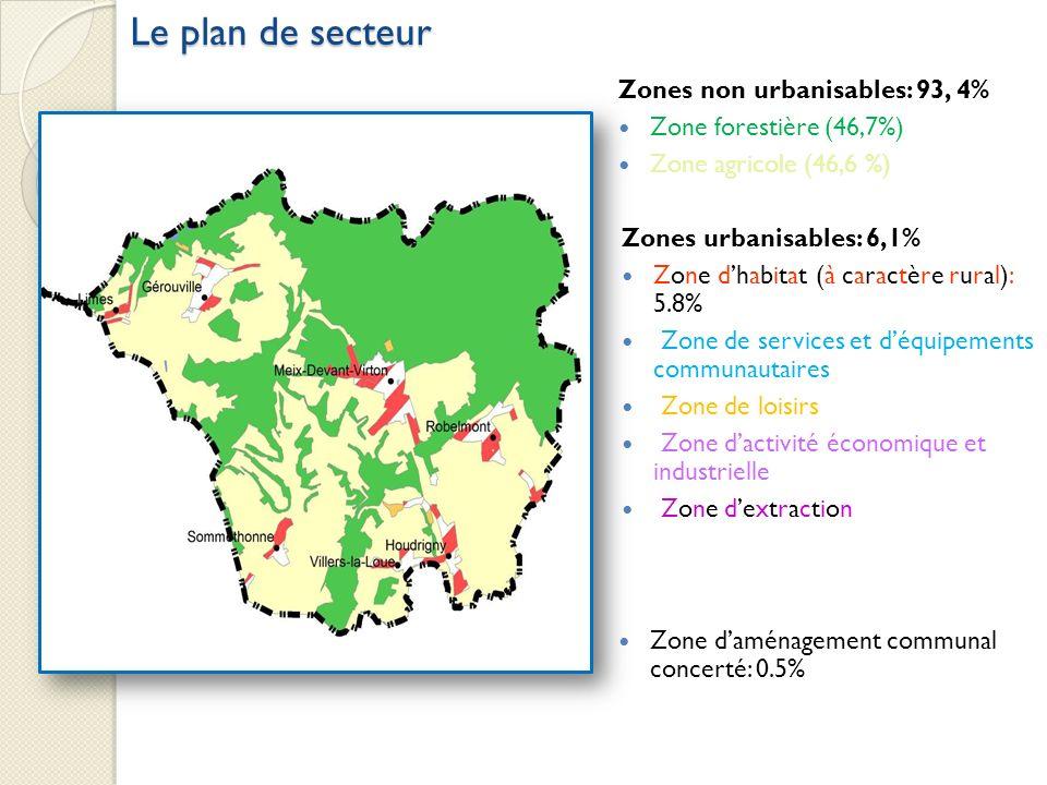 Zones non urbanisables: 93, 4% Zone forestière (46,7%) Zone agricole (46,6 %) Zones urbanisables: 6,1% Zone dhabitat (à caractère rural): 5.8% Zone de
