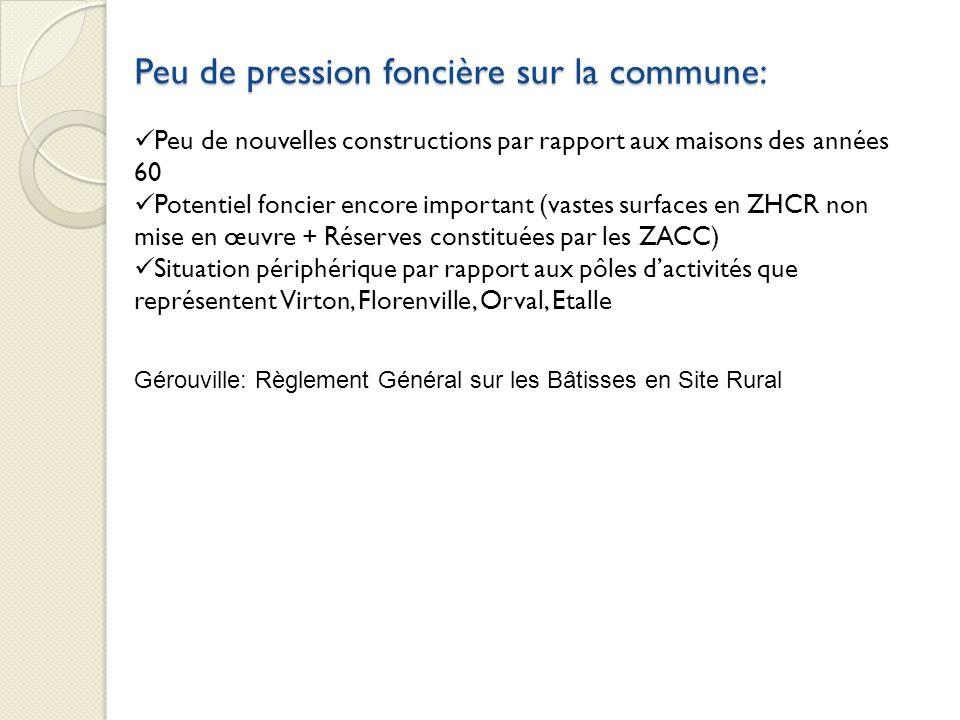 Peu de pression foncière sur la commune: Peu de nouvelles constructions par rapport aux maisons des années 60 Potentiel foncier encore important (vast