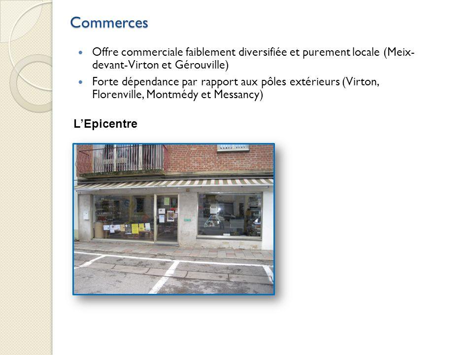 Commerces Offre commerciale faiblement diversifiée et purement locale (Meix- devant-Virton et Gérouville) Forte dépendance par rapport aux pôles extér