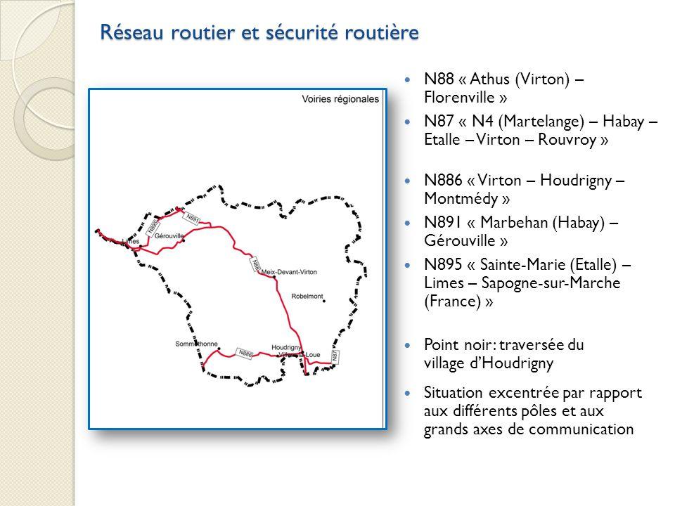 N88 « Athus (Virton) – Florenville » N87 « N4 (Martelange) – Habay – Etalle – Virton – Rouvroy » Réseau routier et sécurité routière N886 « Virton – H