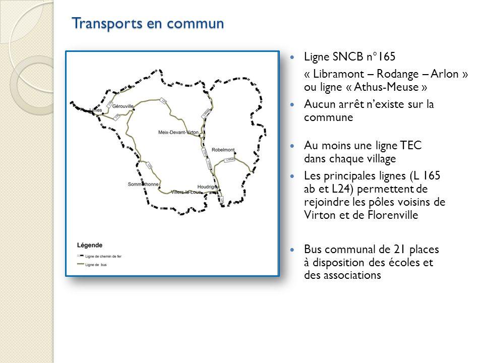 Ligne SNCB n°165 « Libramont – Rodange – Arlon » ou ligne « Athus-Meuse » Aucun arrêt nexiste sur la commune Transports en commun Au moins une ligne T