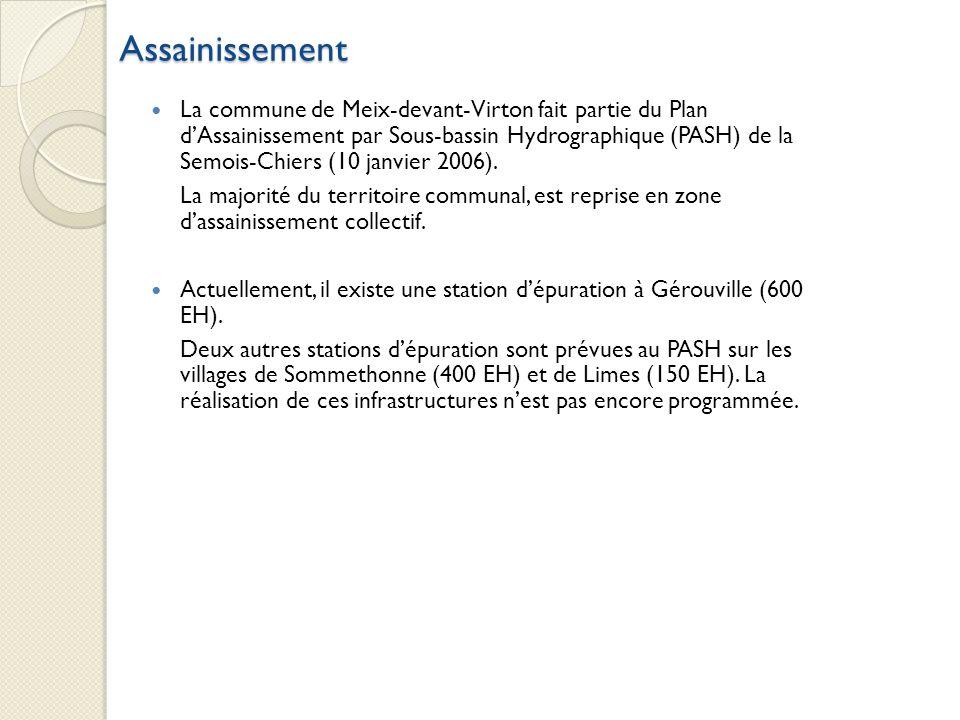 La commune de Meix-devant-Virton fait partie du Plan dAssainissement par Sous-bassin Hydrographique (PASH) de la Semois-Chiers (10 janvier 2006). La m