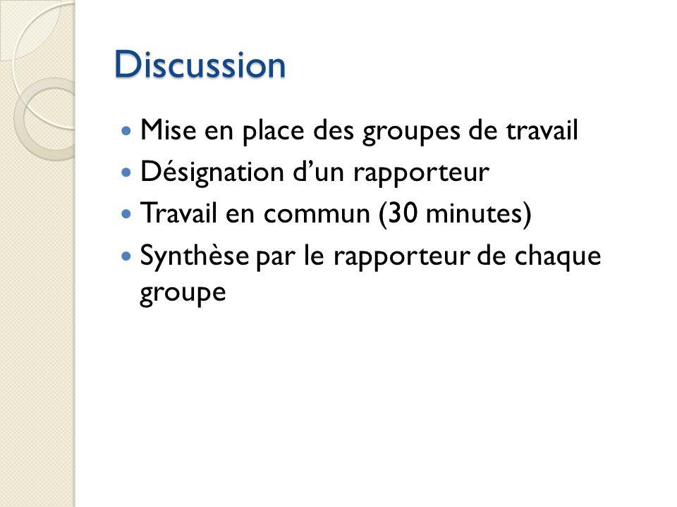 Discussion Mise en place des groupes de travail Désignation dun rapporteur Travail en commun (30 minutes) Synthèse par le rapporteur de chaque groupe