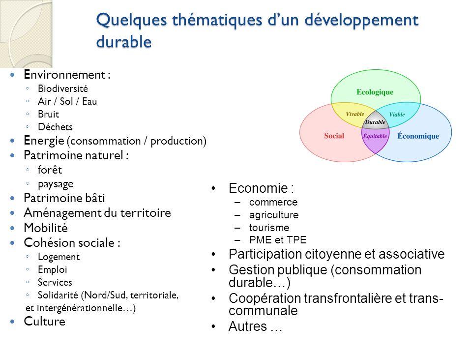 Quelques thématiques dun développement durable Environnement : Biodiversité Air / Sol / Eau Bruit Déchets Energie (consommation / production) Patrimoi
