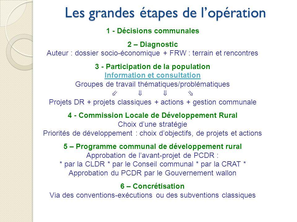 Les grandes étapes de lopération 1 - Décisions communales 2 – Diagnostic Auteur : dossier socio-économique + FRW : terrain et rencontres 3 - Participa