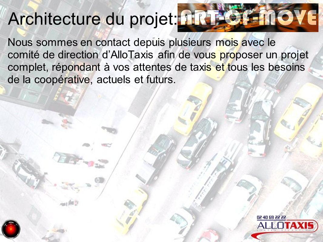 Architecture du projet: Nous sommes en contact depuis plusieurs mois avec le comité de direction dAlloTaxis afin de vous proposer un projet complet, répondant à vos attentes de taxis et tous les besoins de la coopérative, actuels et futurs.