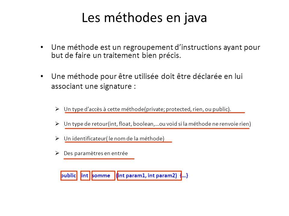 Les méthodes en java Une méthode est un regroupement dinstructions ayant pour but de faire un traitement bien précis. Une méthode pour être utilisée d