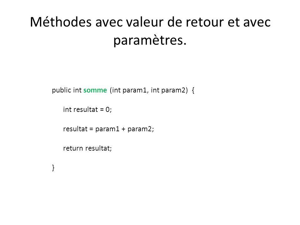 Méthodes avec valeur de retour et avec paramètres. public int somme (int param1, int param2) { int resultat = 0; resultat = param1 + param2; return re