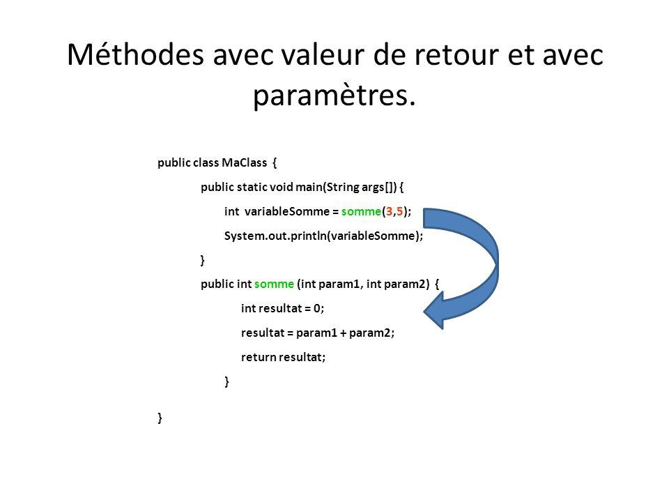 Méthodes avec valeur de retour et avec paramètres. public class MaClass { public static void main(String args[]) { int variableSomme = somme(3,5); Sys