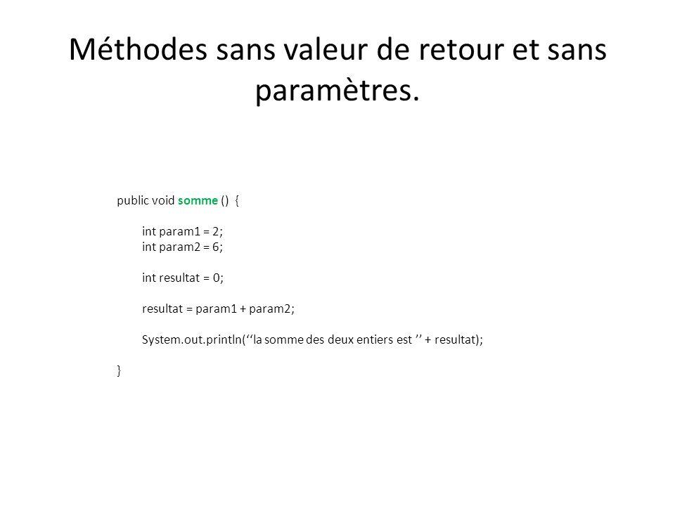 Méthodes sans valeur de retour et sans paramètres. public void somme () { int param1 = 2; int param2 = 6; int resultat = 0; resultat = param1 + param2