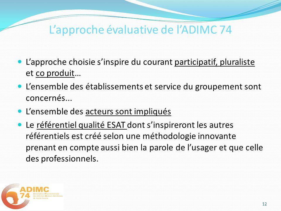Lapproche évaluative de lADIMC 74 Lapproche choisie sinspire du courant participatif, pluraliste et co produit… Lensemble des établissements et servic