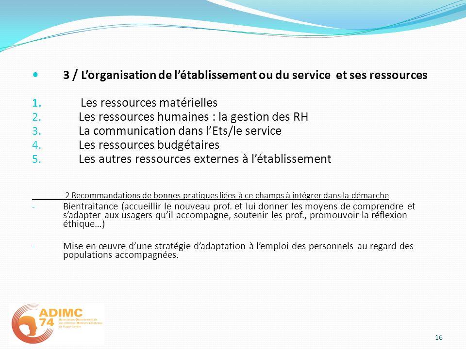 3 / Lorganisation de létablissement ou du service et ses ressources 1. Les ressources matérielles 2. Les ressources humaines : la gestion des RH 3. La