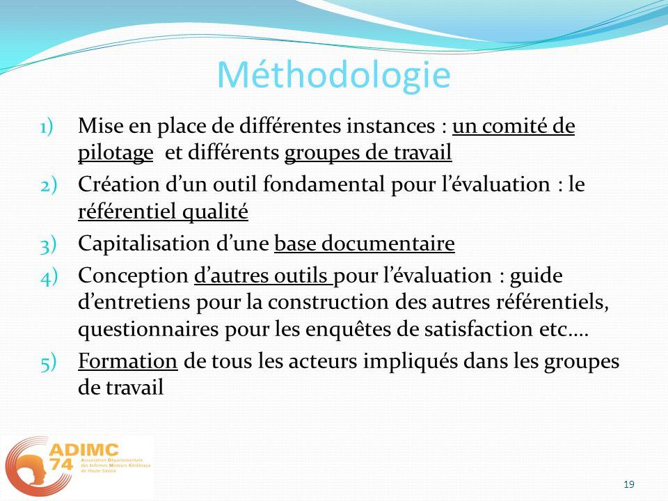 Méthodologie 1) Mise en place de différentes instances : un comité de pilotage et différents groupes de travail 2) Création dun outil fondamental pour