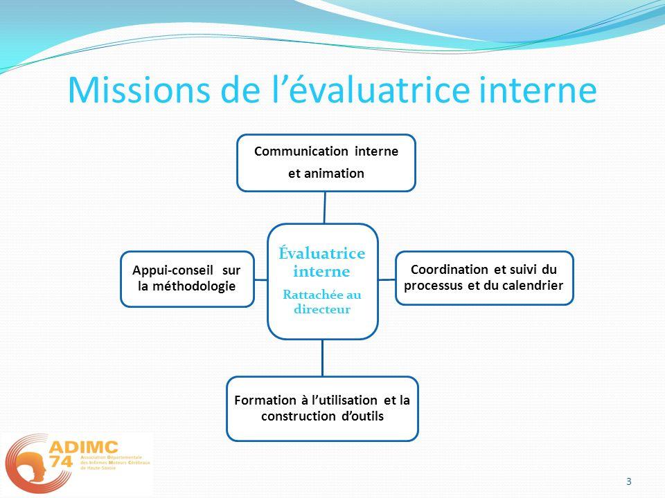 Missions de lévaluatrice interne Évaluatrice interne Rattachée au directeur Communication interne et animation Coordination et suivi du processus et d