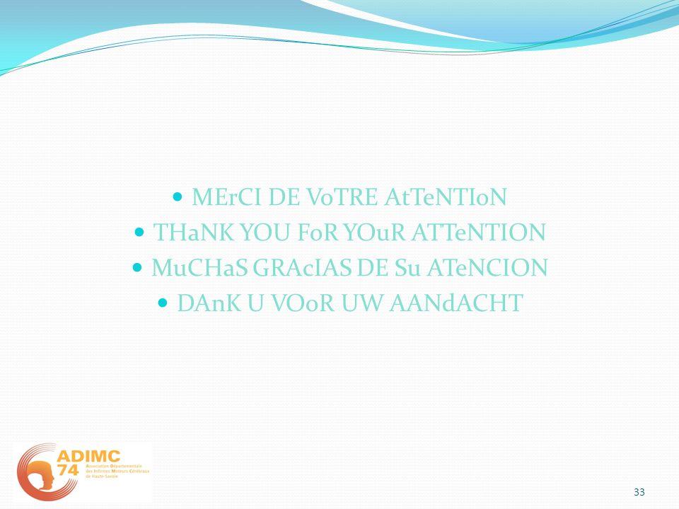 MErCI DE VoTRE AtTeNTIoN THaNK YOU FoR YOuR ATTeNTION MuCHaS GRAcIAS DE Su ATeNCION DAnK U VOoR UW AANdACHT 33