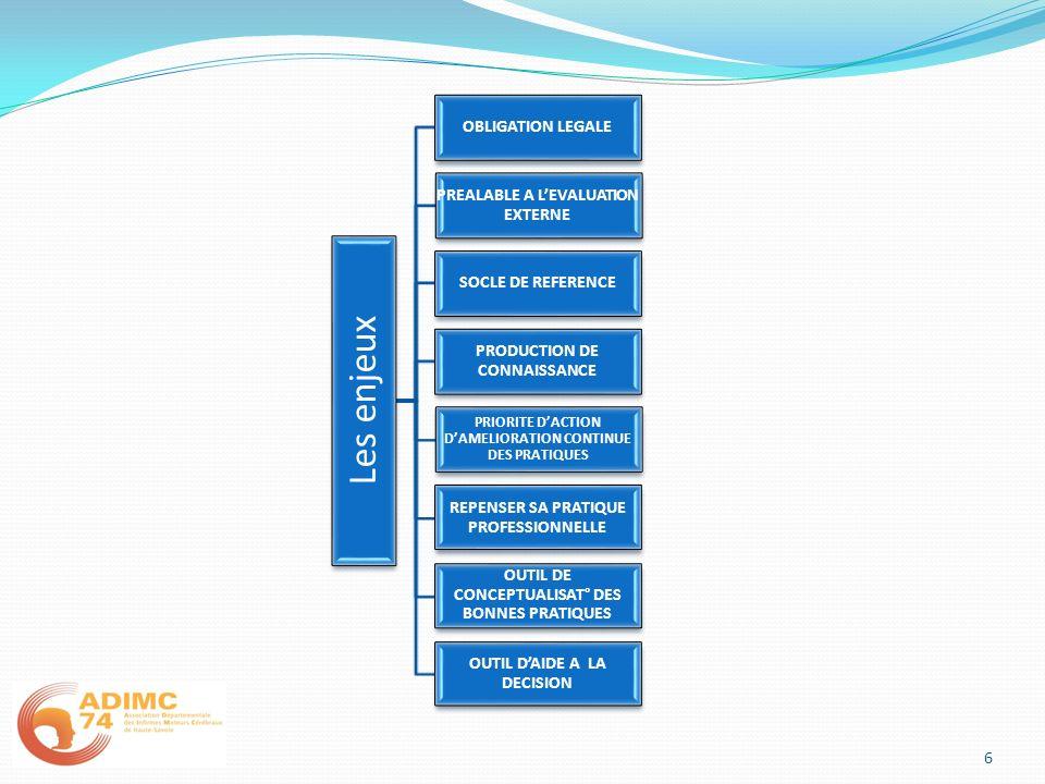 Les enjeux OBLIGATION LEGALE PREALABLE A LEVALUATION EXTERNE SOCLE DE REFERENCE PRODUCTION DE CONNAISSANCE PRIORITE DACTION DAMELIORATION CONTINUE DES