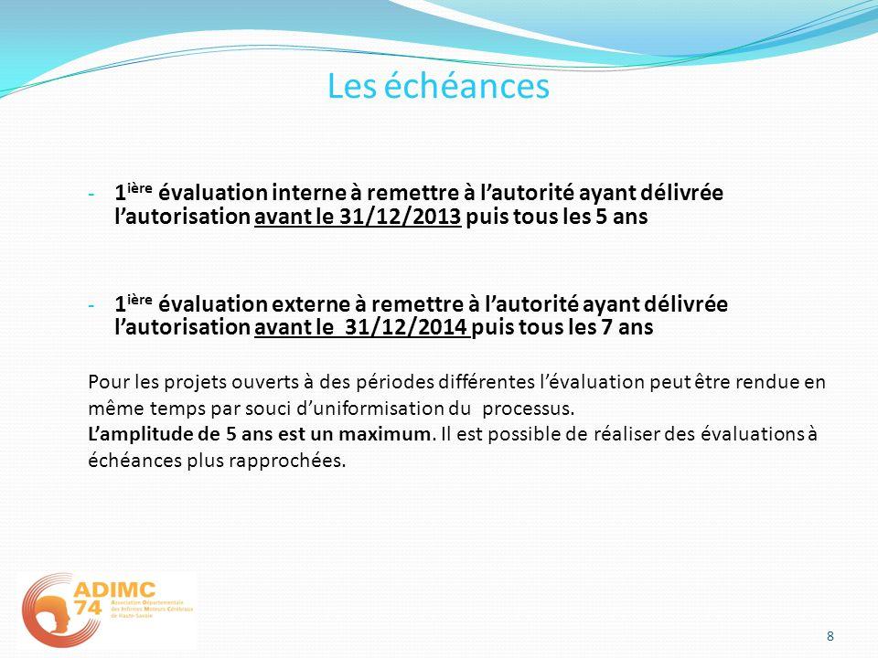 Les échéances - 1 ière évaluation interne à remettre à lautorité ayant délivrée lautorisation avant le 31/12/2013 puis tous les 5 ans - 1 ière évaluat