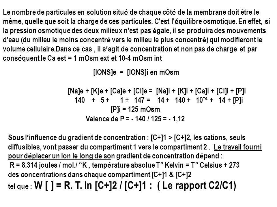 Le nombre de particules en solution situ é de chaque côt é de la membrane doit être le même, quelle que soit la charge de ces particules. C'est l' é q