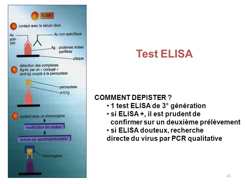 14 COMMENT DEPISTER ? 1 test ELISA de 3° génération si ELISA +, il est prudent de confirmer sur un deuxième prélèvement si ELISA douteux, recherche di