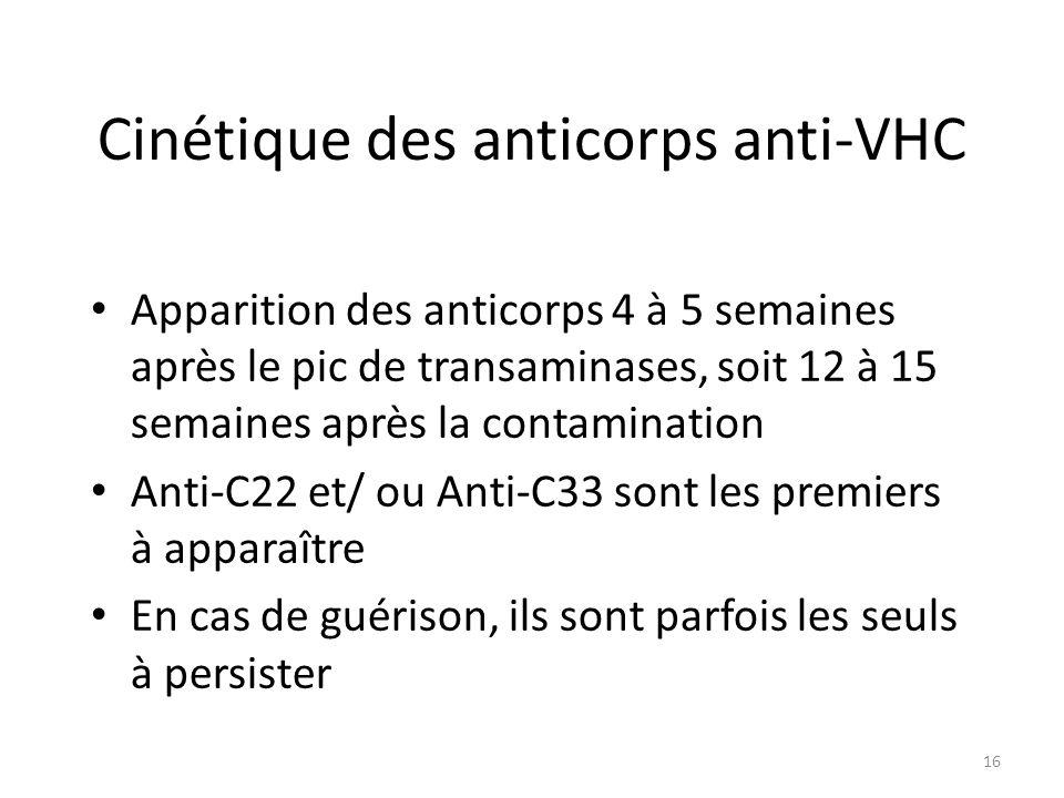 16 Cinétique des anticorps anti-VHC Apparition des anticorps 4 à 5 semaines après le pic de transaminases, soit 12 à 15 semaines après la contaminatio