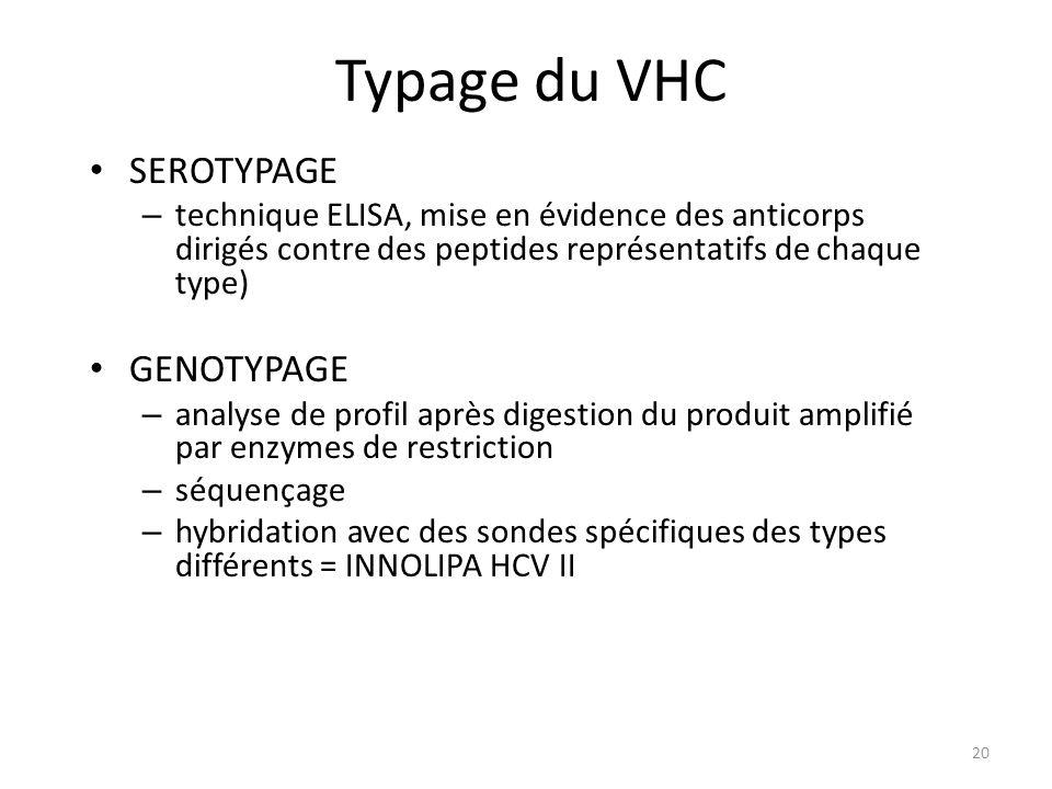 20 Typage du VHC SEROTYPAGE – technique ELISA, mise en évidence des anticorps dirigés contre des peptides représentatifs de chaque type) GENOTYPAGE –