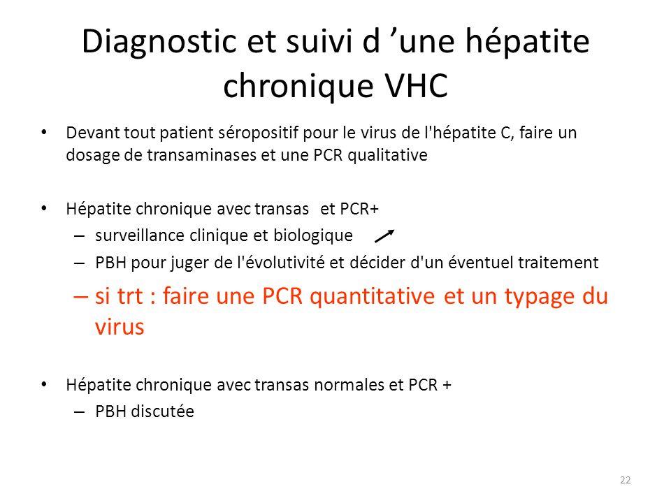 22 Diagnostic et suivi d une hépatite chronique VHC Devant tout patient séropositif pour le virus de l'hépatite C, faire un dosage de transaminases et