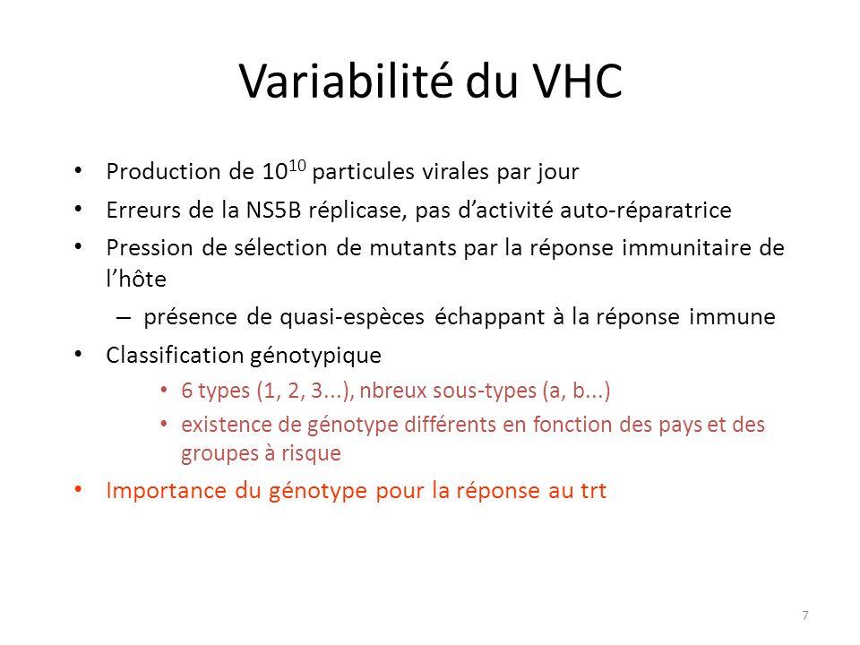 7 Variabilité du VHC Production de 10 10 particules virales par jour Erreurs de la NS5B réplicase, pas dactivité auto-réparatrice Pression de sélectio