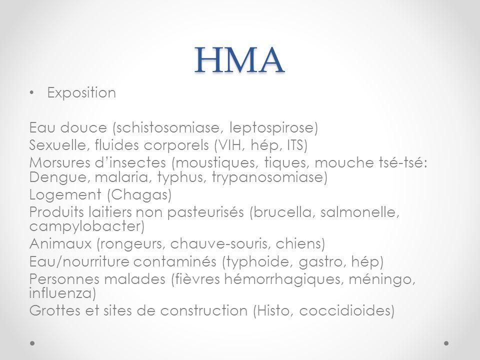 HMA Immunization/prophylaxie Paludisme (compliance) Histoire de vaccination Immunodéficiences pré-existantes