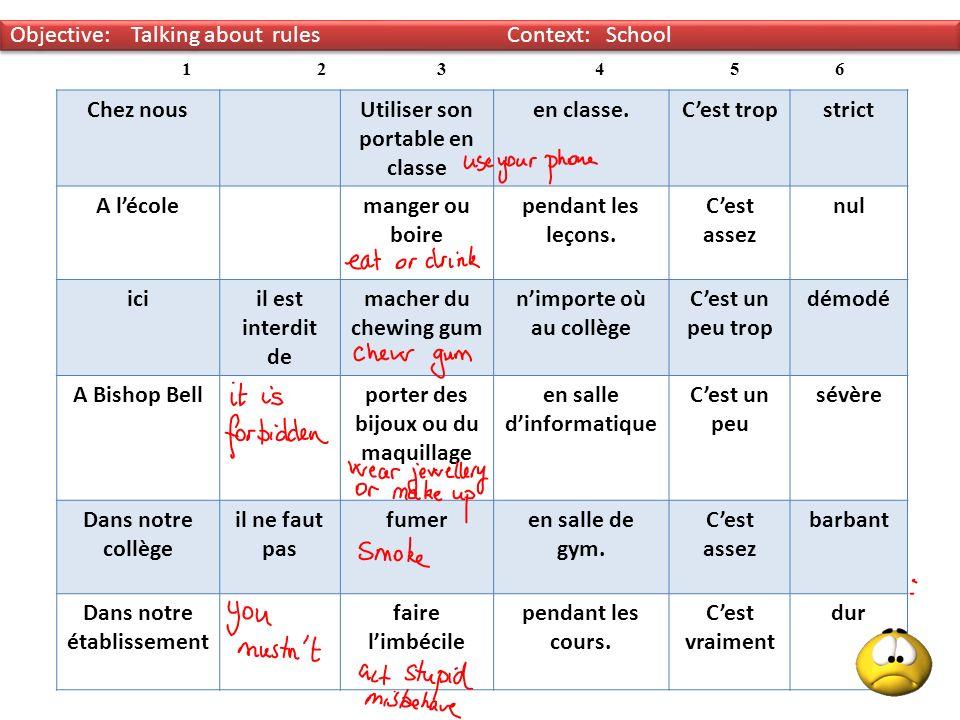 Objective: Talking about rules Context: School Chez nousUtiliser son portable en classe en classe.Cest tropstrict A lécolemanger ou boire pendant les leçons.
