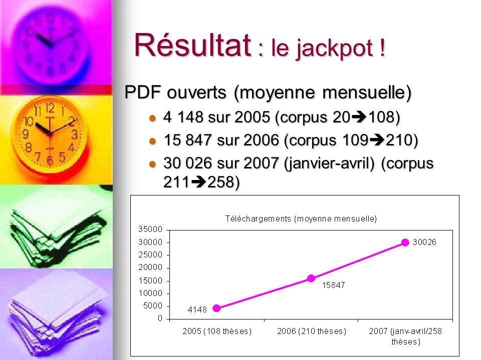 C. FORESTIER Journée d'étude sur les Archives Ouvertes Couperin 21 mai 2007 Résultat : le jackpot ! PDF ouverts (moyenne mensuelle) 4 148 sur 2005 (co