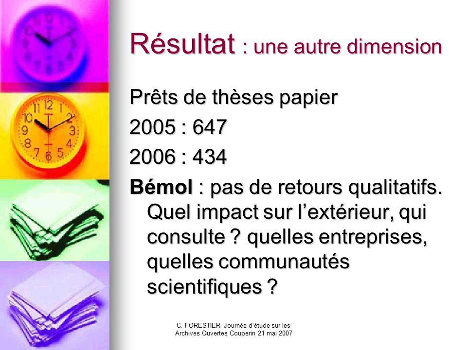 C. FORESTIER Journée d'étude sur les Archives Ouvertes Couperin 21 mai 2007 Résultat : une autre dimension Prêts de thèses papier 2005 : 647 2006 : 43