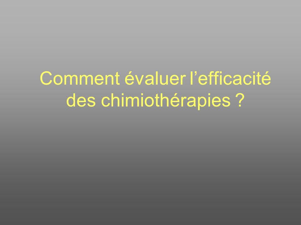 Comment évaluer lefficacité des chimiothérapies ?
