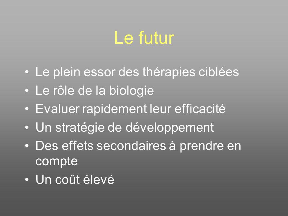 Le futur Le plein essor des thérapies ciblées Le rôle de la biologie Evaluer rapidement leur efficacité Un stratégie de développement Des effets secon