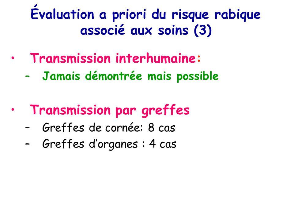 Évaluation a priori du risque rabique associé aux soins (3) Transmission interhumaine: –Jamais démontrée mais possible Transmission par greffes –Greffes de cornée: 8 cas –Greffes dorganes : 4 cas