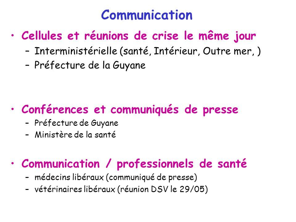 Communication Cellules et réunions de crise le même jour –Interministérielle (santé, Intérieur, Outre mer, ) –Préfecture de la Guyane Conférences et c