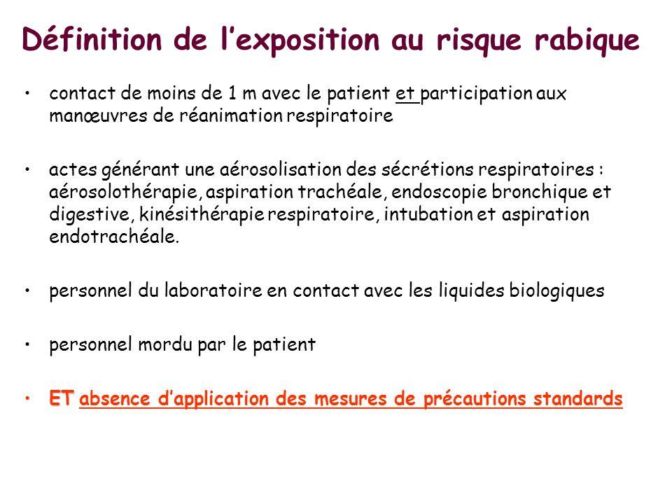 Définition de lexposition au risque rabique contact de moins de 1 m avec le patient et participation aux manœuvres de réanimation respiratoire actes g