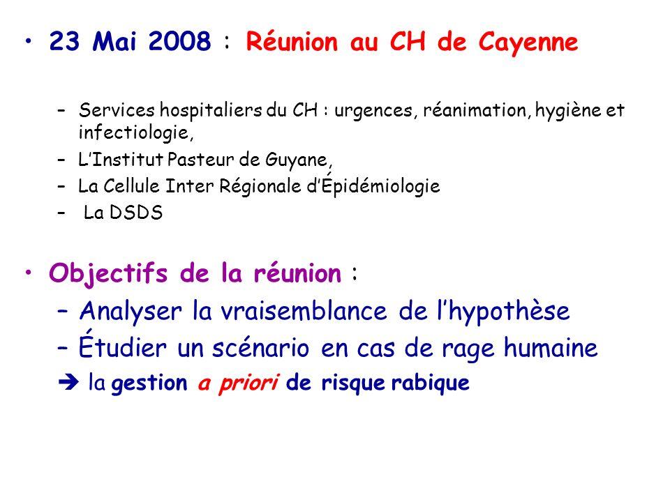 23 Mai 2008 : Réunion au CH de Cayenne –Services hospitaliers du CH : urgences, réanimation, hygiène et infectiologie, –LInstitut Pasteur de Guyane, –