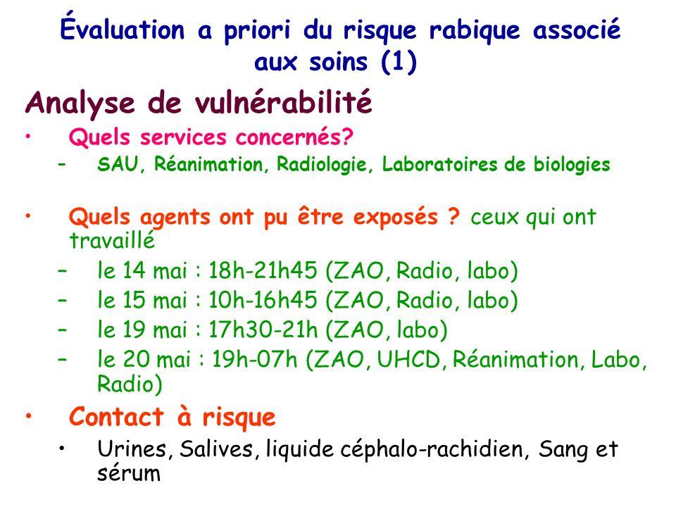 Évaluation a priori du risque rabique associé aux soins (1) Analyse de vulnérabilité Quels services concernés? –SAU, Réanimation, Radiologie, Laborato