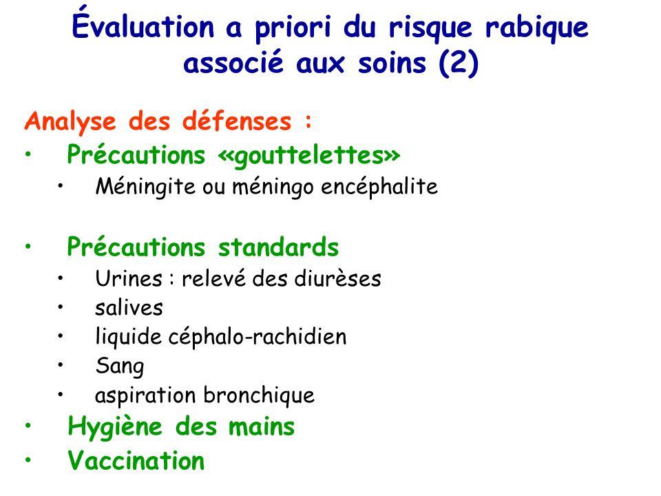 Évaluation a priori du risque rabique associé aux soins (2) Analyse des défenses : Précautions «gouttelettes» Méningite ou méningo encéphalite Précaut
