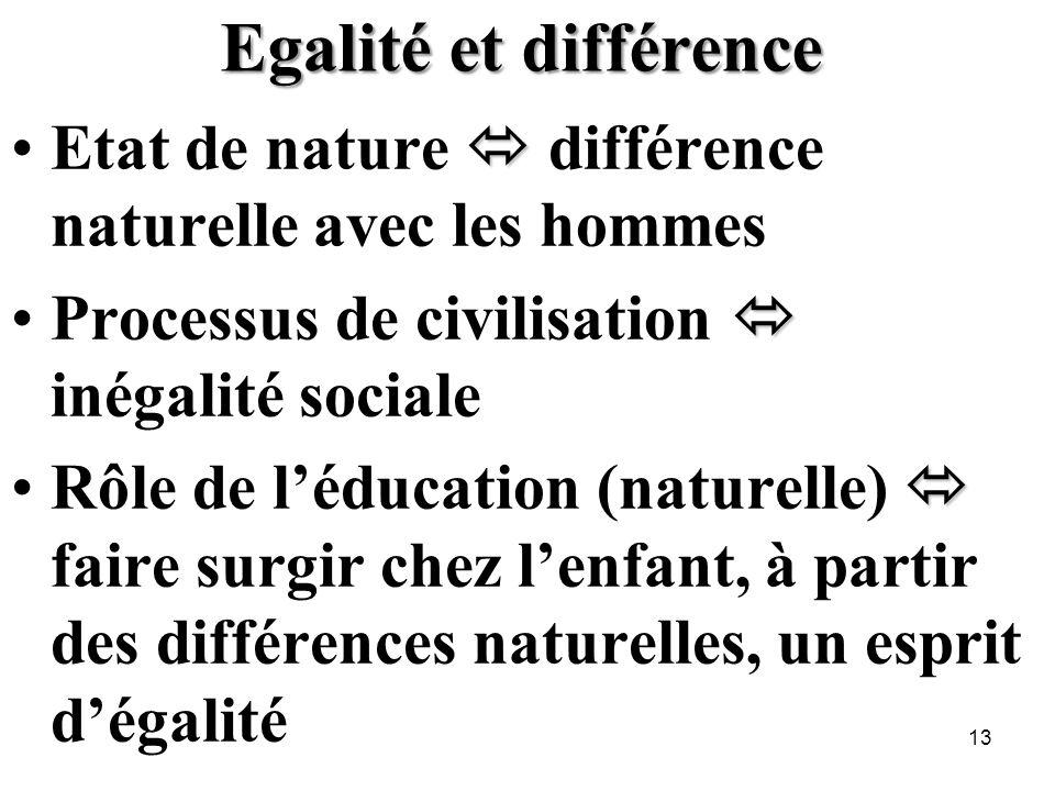 Egalité et différence Etat de nature différence naturelle avec les hommes Processus de civilisation inégalité sociale Rôle de léducation (naturelle) f