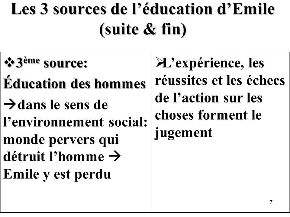 Les 3 sources de léducation dEmile (suite & fin) 3 ème source: 3 ème source: Éducation des hommes dans le sens de lenvironnement social: monde pervers