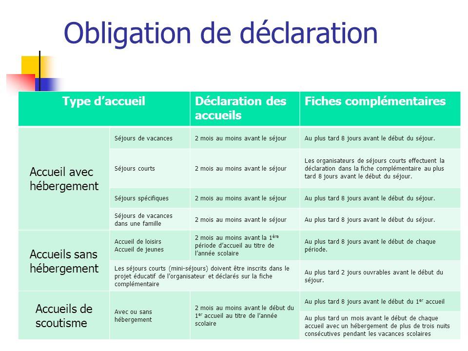 Obligation de déclaration Type daccueilDéclaration des accueils Fiches complémentaires Accueil avec hébergement Séjours de vacances2 mois au moins ava
